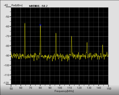 16 MHz Osc with Mkr-600